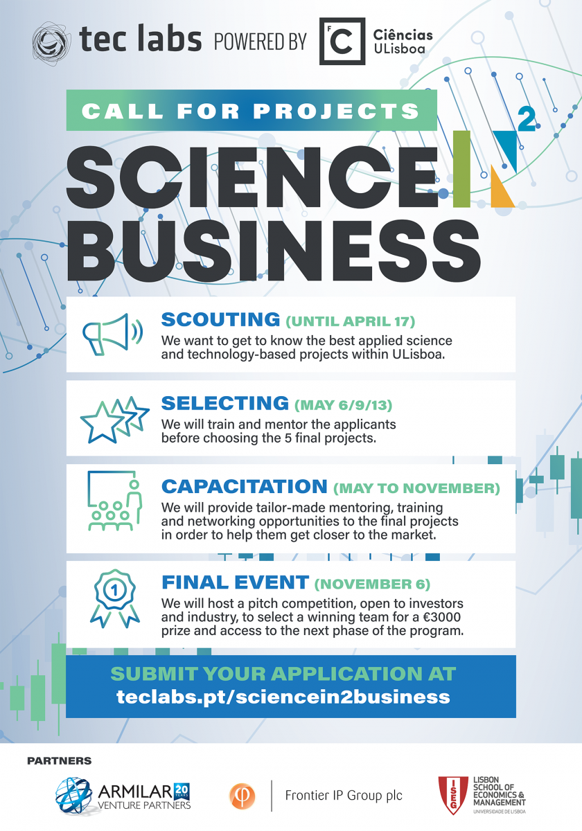 ScienceIN2Business - Call for Projects