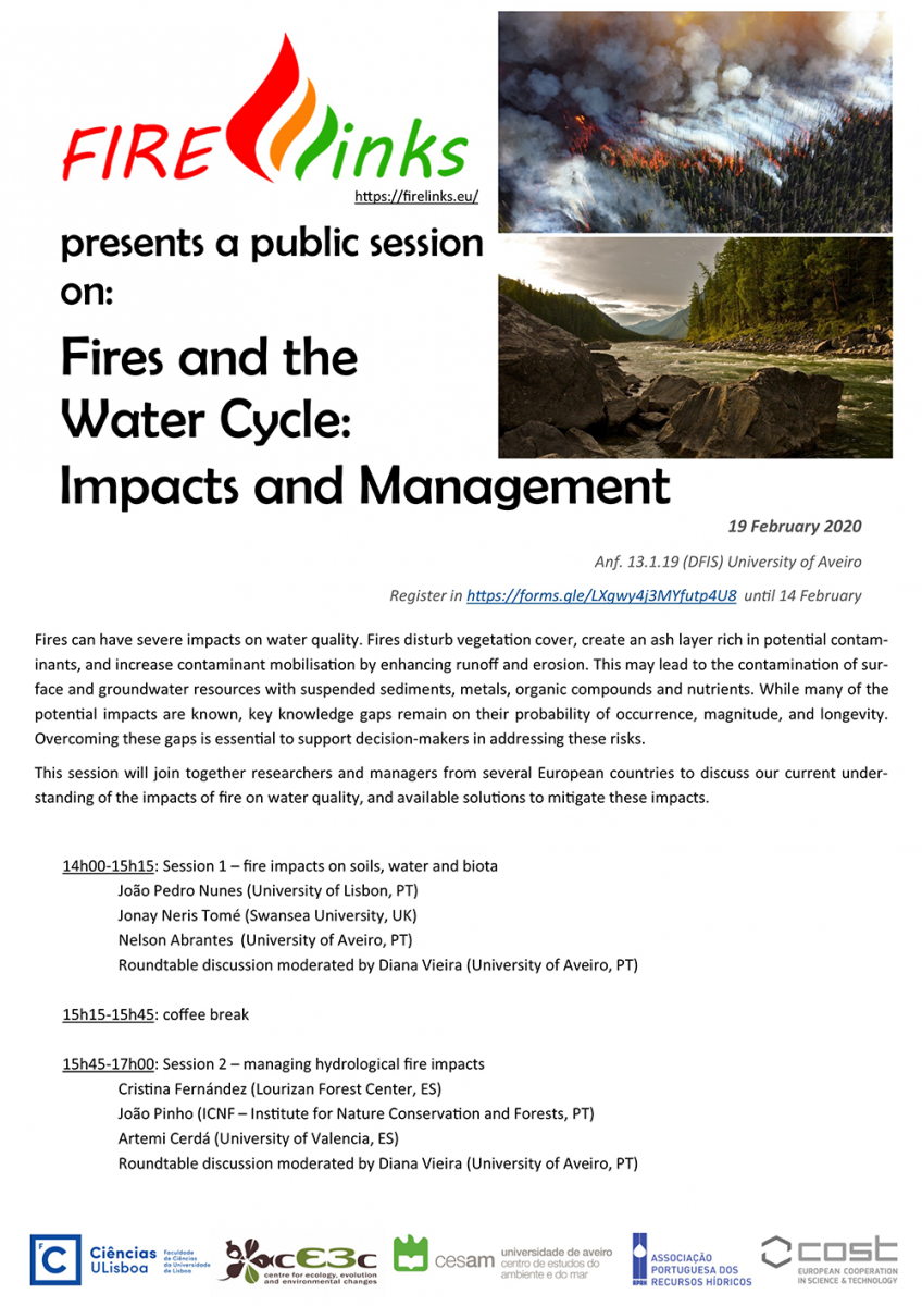 Fires and the Water Cycle: Impacts and Management