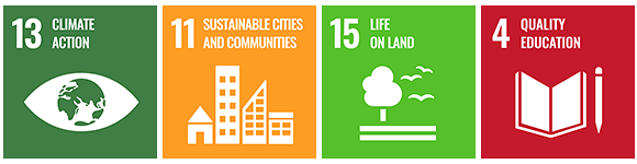Sustainable Development Goals 13, 11, 15 and 4