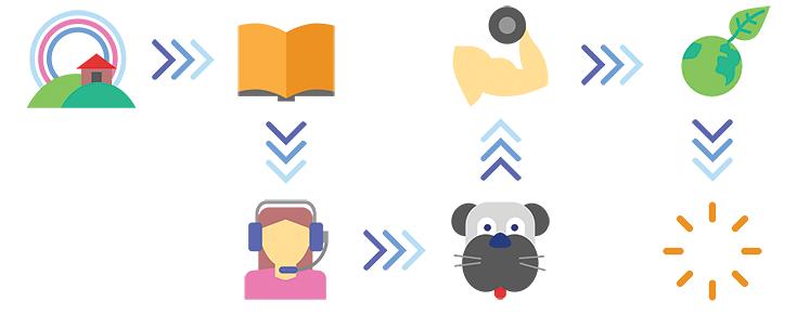 Iconografia representativa de atividades passíveis de serem realizadas em confinamento, sobre um fundo branco